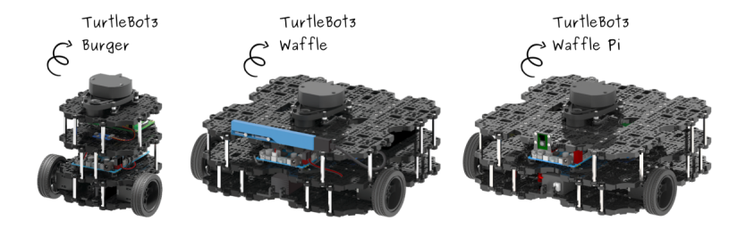 Learn - TurtleBot